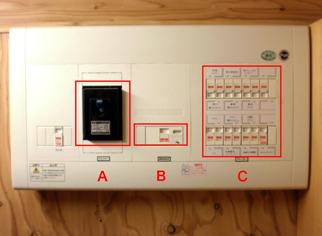 07210073dced7 電気 漏電ブレーカーの操作方法 住まい・自宅のお手入れ・メンテナンス方法 | ユーザーズサポート株式会社
