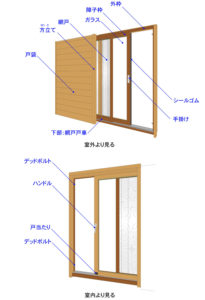 引き込み窓 基本の使い方